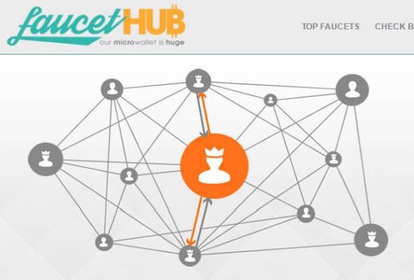 FaucetHub  Multi Faucet Bitcoin, Litecoin, Dogecoin