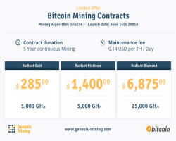 Genesis Mining Stock Return